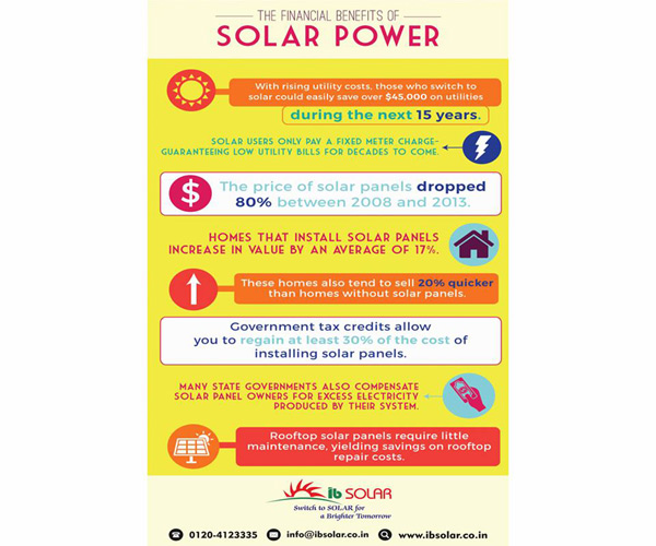 The financial benefits of solar power